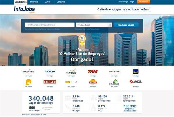 InfoJobs, the best Job Board in Brazil 2015 according to the users
